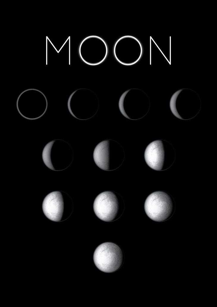 Moon, poemtheart.com